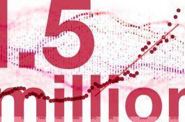 Hệ thống nhãn hiệu quốc tế WIPO cán mốc đơn đăng ký thứ 1,5 triệu